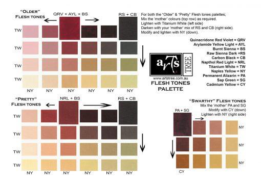 flesh colours
